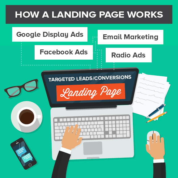 how a landing page works