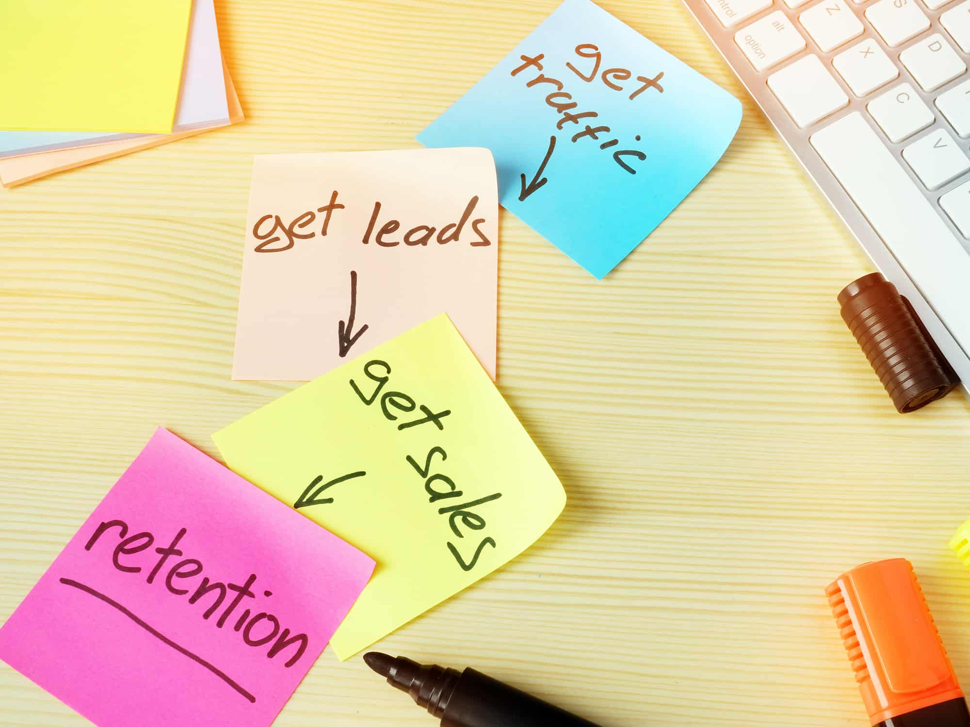 How digital advertising funnels can generate more new patient leads for your dental practice